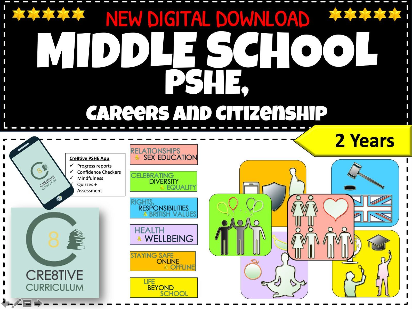 Middle School PSHE Curriculum