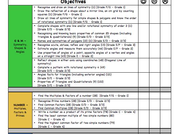 KS4 GCSE Mathematics 9-1 Student Progress Tracker
