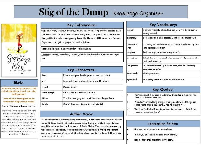 The Garbage King Knowledge Organiser