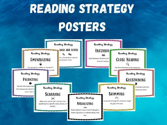 Reading Strategy Posters | Colour and Greyscale | Vocabulary and Description