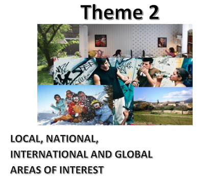 New Spanish GCSE: Theme 2 (Local, regional, international and global areas of interest) exam support bundle.