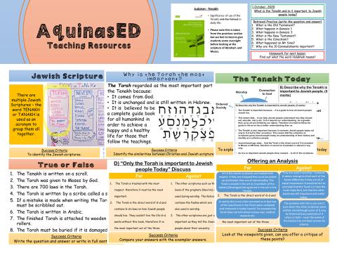 The Tenakh - Judaism - EDUQAS GCSE