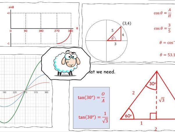 Exploring Trigonometric Functions