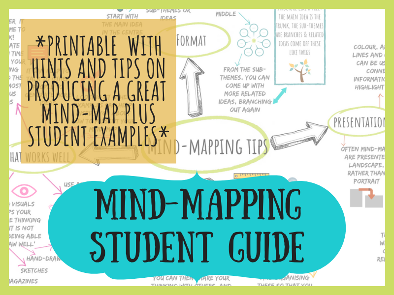 Mind-mapping student guide