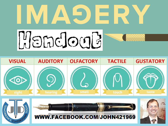 IMAGERY TYPES: HANDOUT