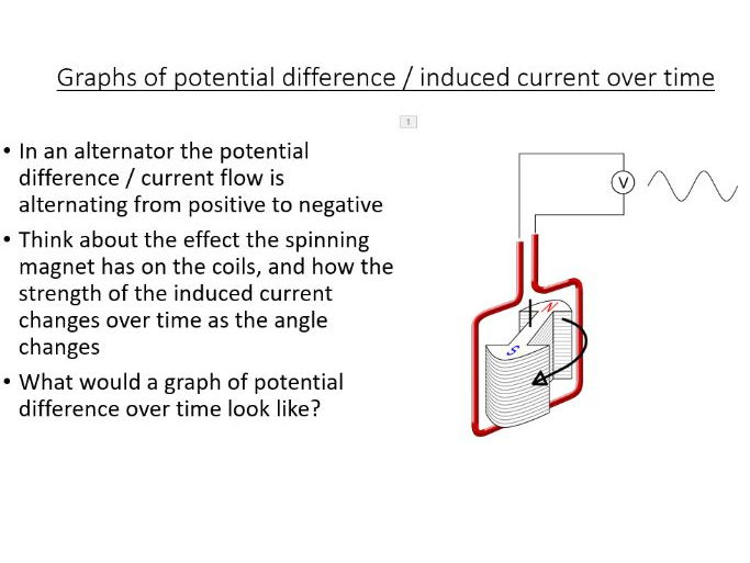 GCSE Science / Physics / (AQA P7) Induced potential / Generator effect (Lesson plan & PowerPoint)