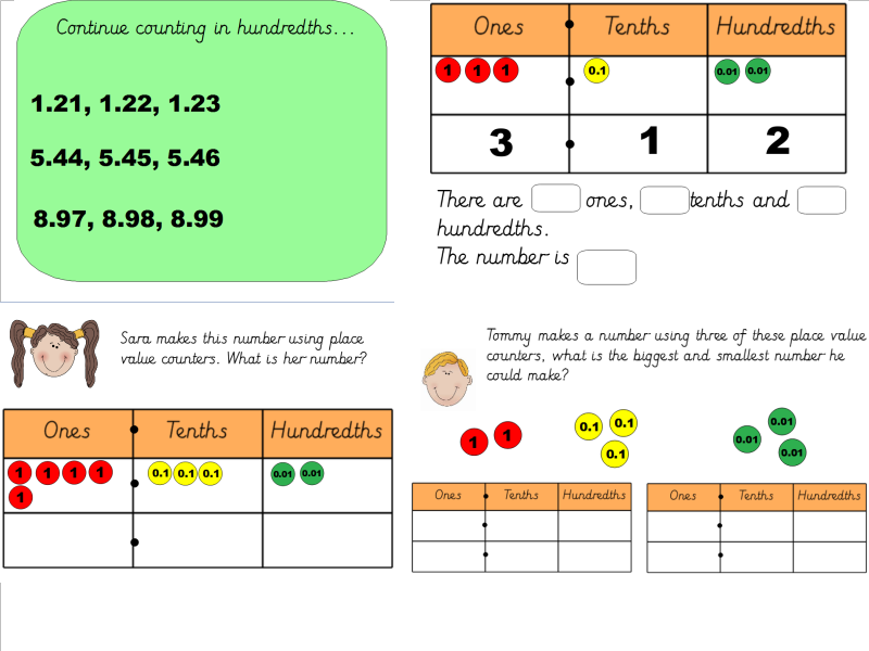 Year 4 Decimal Numbers (Hundredths) Using Place Value Counters