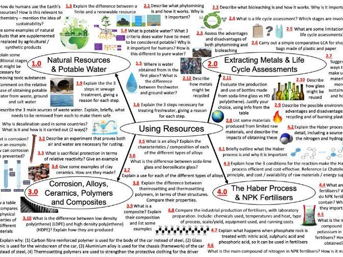 C10 - GCSE AQA Chemistry TREBLES - 'Using Resources'