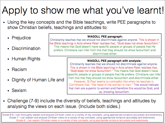 Eduqas RS GCSE New Spec. Issues of Human Rights lesson 1 FULL LESSONprejudice, discrimination and HR