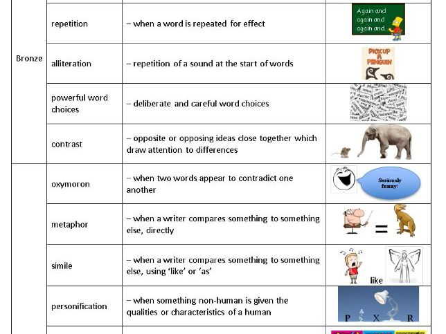 Poetic Terms Revision Sheet