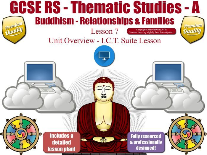 L7 - GCSE Buddhism - Premarital Sex, Homosexuality & Contraception (Relationships & Families)