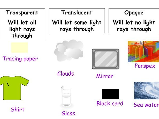 8J Light Lesson 1 Moving light (8Ja)