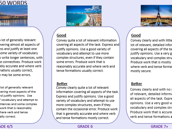 New French GCSE writing and speaking exams: Good and Better WILFs