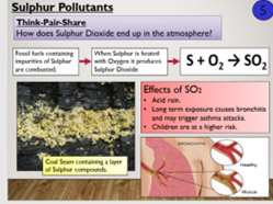 KS4 C11.5 Atmospheric Pollutants