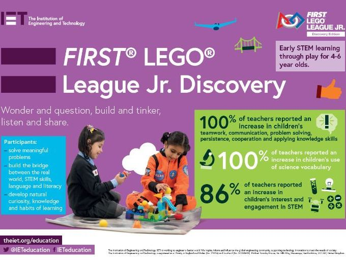 FIRST LEGO League Jr. Discovery