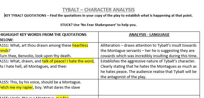Tybalt Quotations