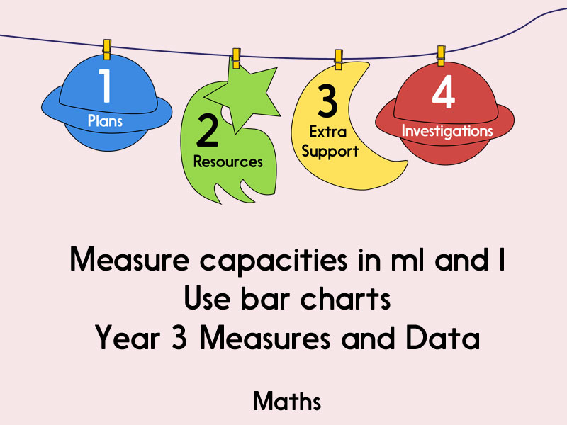 Measure capacities (ml/l); use bar charts (Year 3 Measures and Data)
