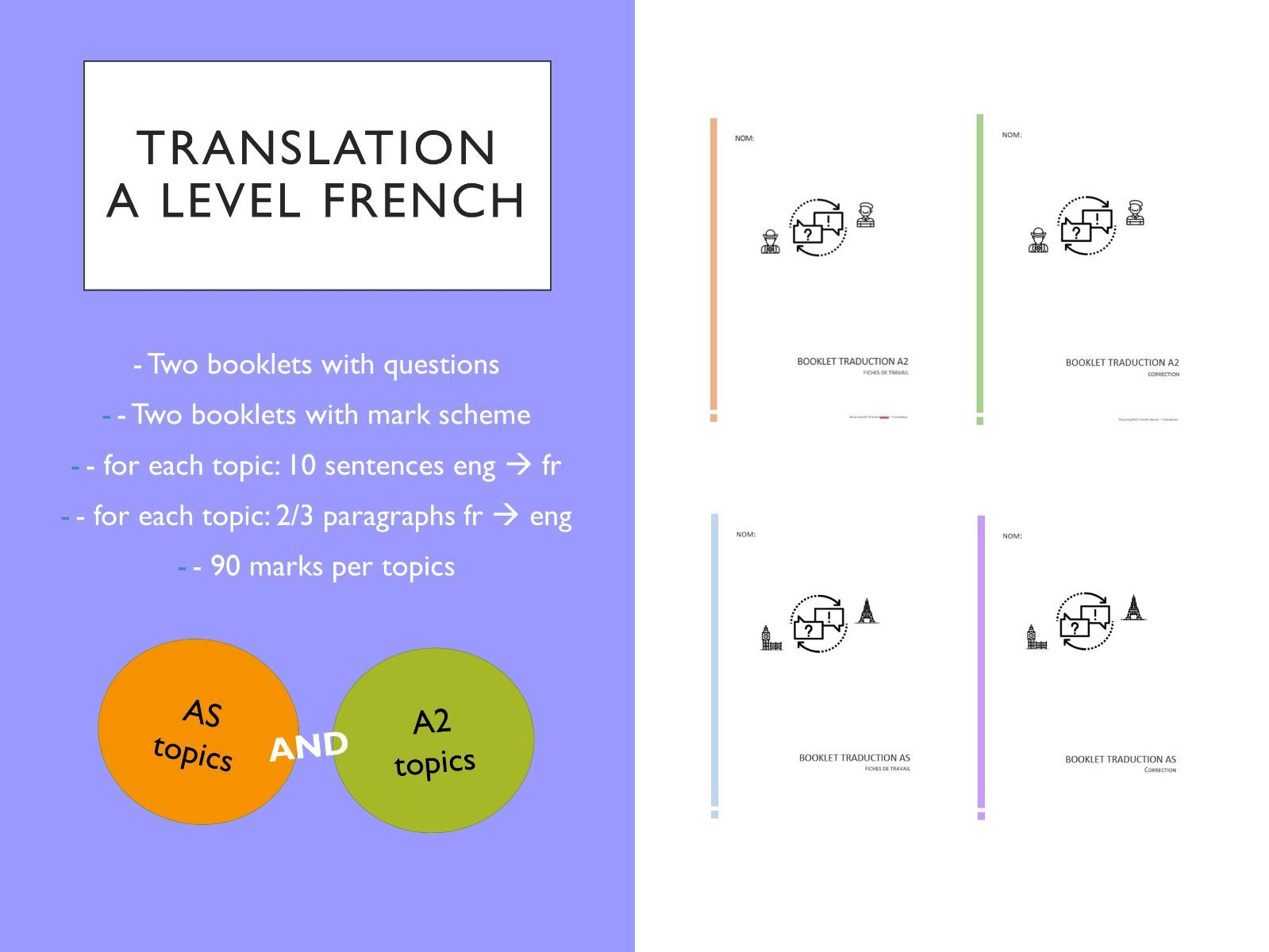 French A level translation booklets