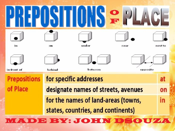 Preposition In Learn In Marathi All Complate: PREPOSITIONS OF PLACE: LESSON PLAN-CHART-RULES-LISTS