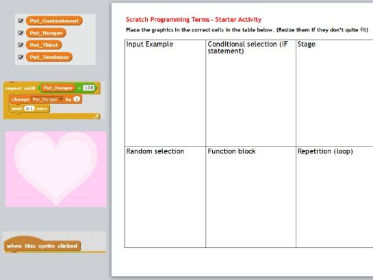Scratch Programming Terms - Starter Activity