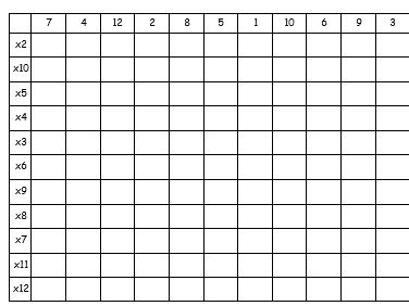 Times Tables practise grid