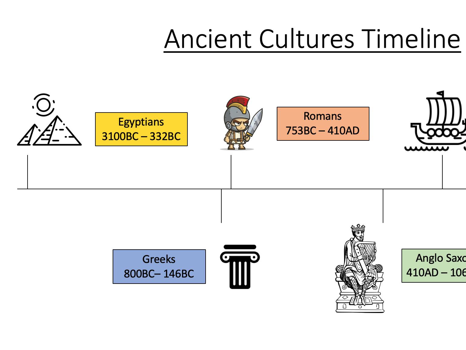 Ancient Cultures Scheme of Work