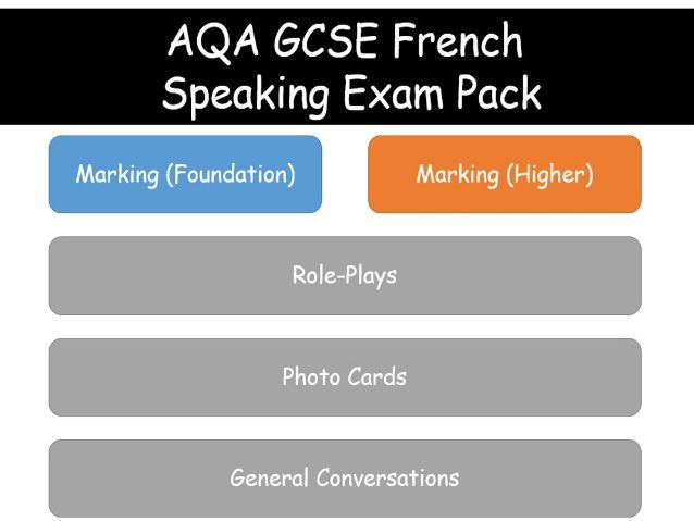 AQA GCSE French Speaking Exam Pack