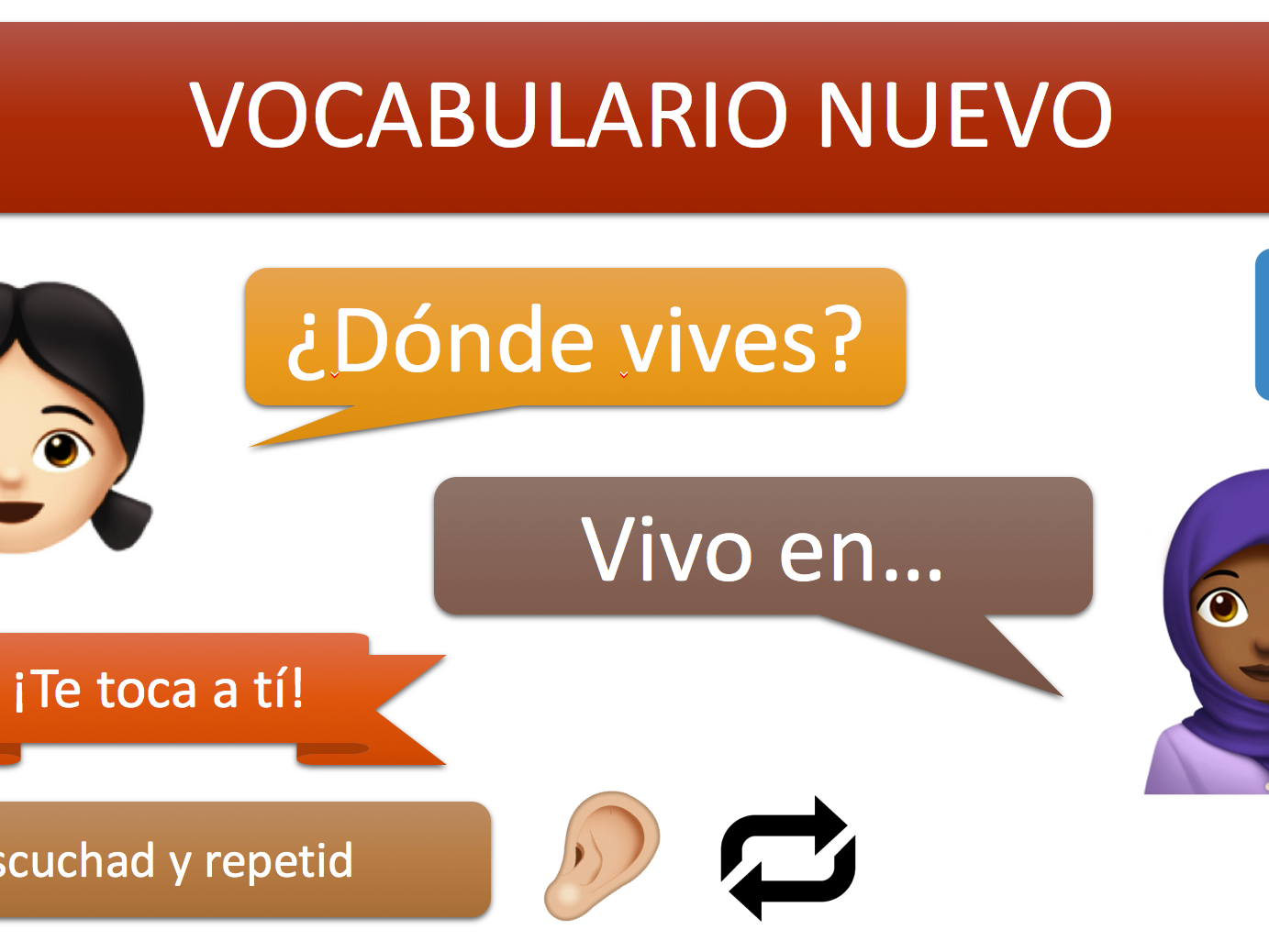 KS3 Spanish // Mi ciudad // ¿Dónde vives? // Saying where you live in Spanish