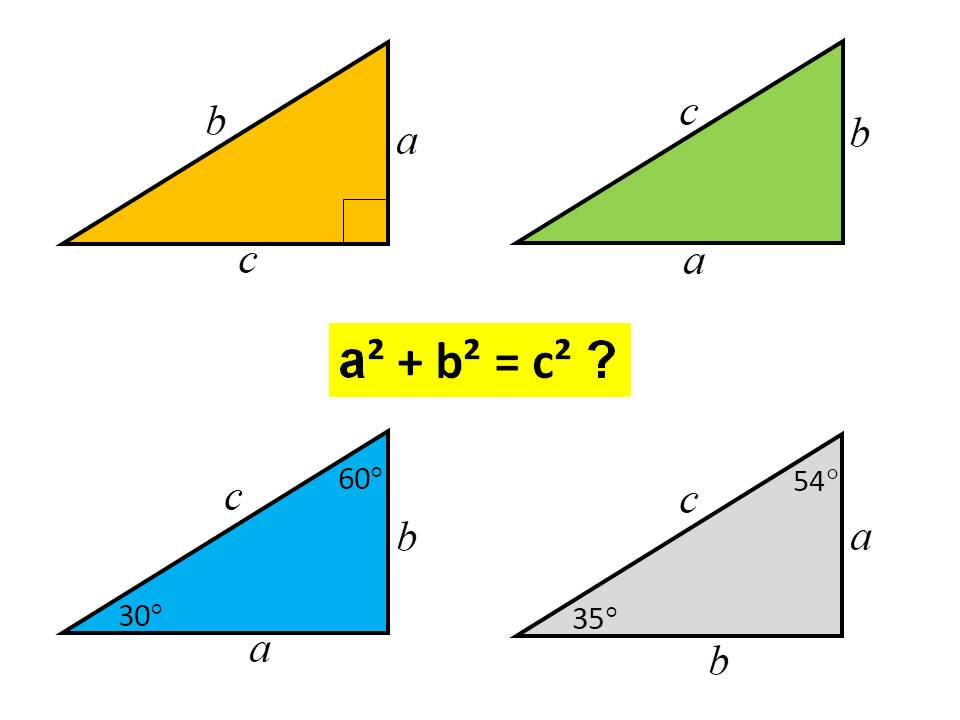 Pythagoras - Pythagorean triples