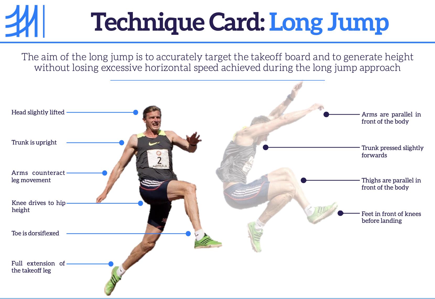 Long Jump Technique Cards