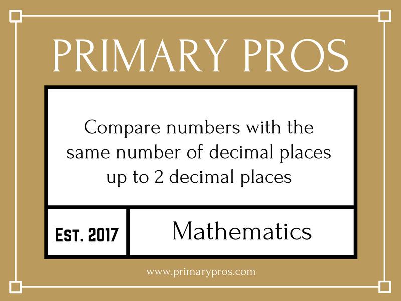 Roman Numerals Worksheet Year 4 By Charliyuk Teaching Resources Tes