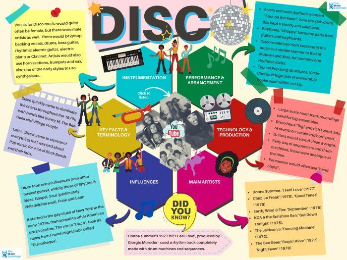 Disco - Quick Outline