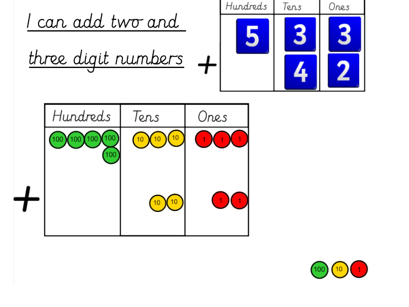 place value counter 3 digit 2 digit column addtion by missjg133 teaching resources. Black Bedroom Furniture Sets. Home Design Ideas
