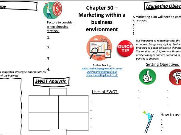 Marketing Objectives Knowledge Organiser