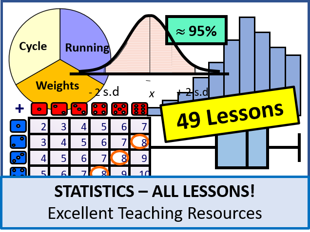 Statistics: ALL Lessons 9 to 1 (49 Lessons) - All your Data Handling needs + Resources