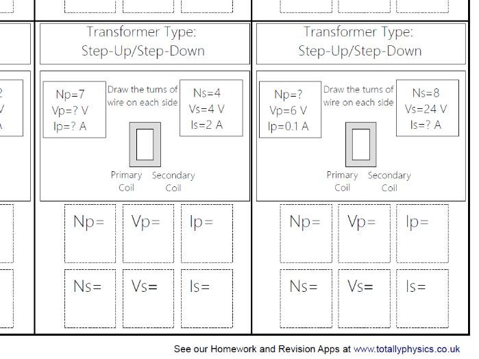 Transformer Equation Top Trumps (2018 Spec GCSE)