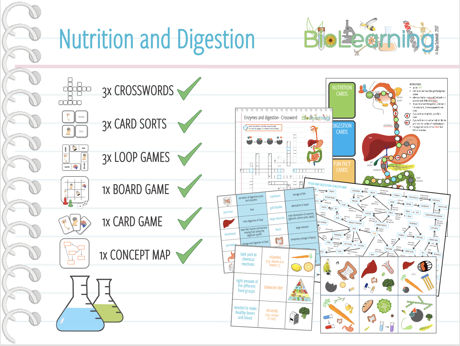 Nutrition and Digestion - 12x Activities Bundle