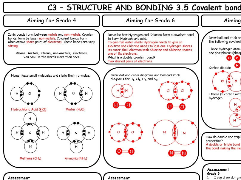 Mark scheme for AQA GCSE 9-1 Chemistry C3 Revision Sheets (differentiated)
