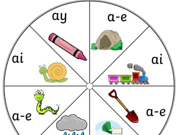 Phonics Sound Spinners
