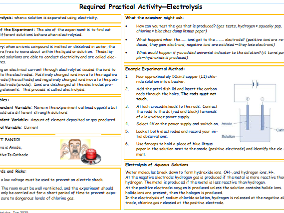 AQA trilogy required practical electrolysis knowledge organiser