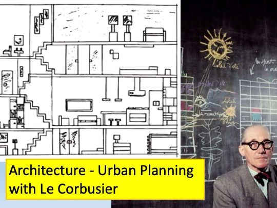 Urban Planning with Le Corbusier