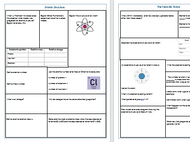 Atomic Structure and The Periodic Table Worksheet Revision GCSE