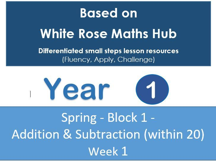 Year 1 - Spring Block 1 (Week 1) Addition and Subtraction - White Rose Maths Hub