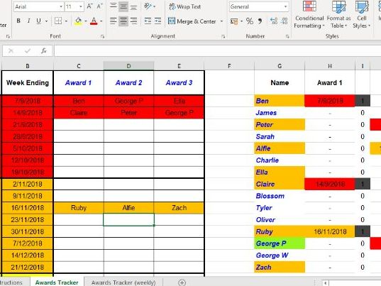 Awards and Certificates Tracker