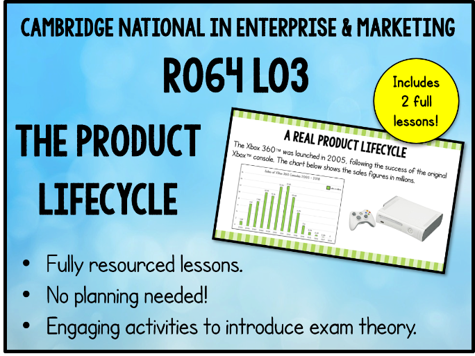 R064 LO3 Introducing the Product Lifecycle (3.1 Cambridge National in Enterprise & Marketing)