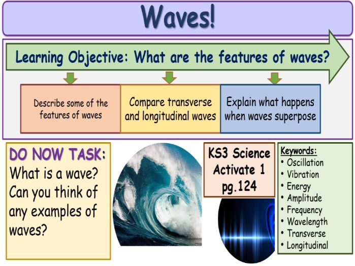 Waves KS3 Activate Science