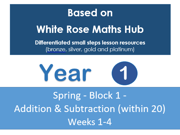 Year 1 - Spring Block 1 - Weeks 1-4 - Addition and Subtraction (within 20) White Rose Maths Hub