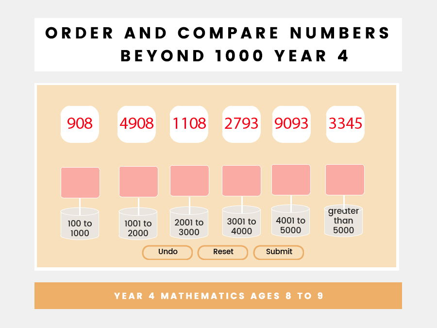 Year 4 Order and Compare Numbers Place Value Maths Mastery
