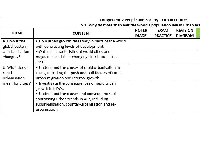 GCSE Geography 1-9 OCR B Student tracking sheet - Component 1 - People and Society