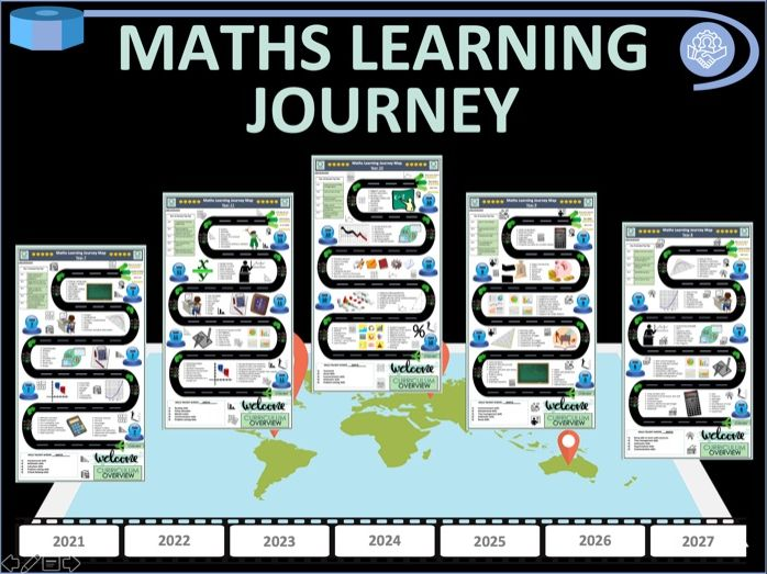 Maths Learning Journey Map